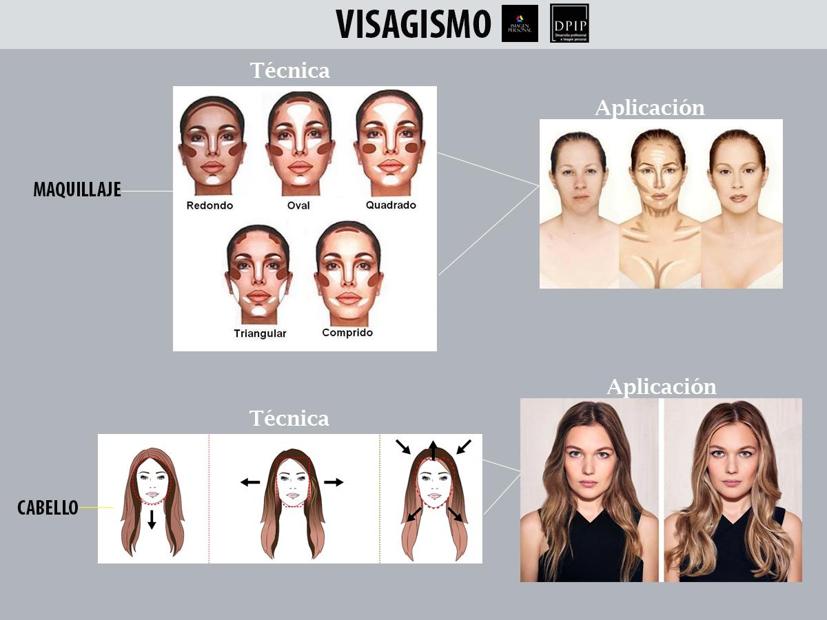 La Importancia Del Visagismo En La Imagen Personal Imagen Personal